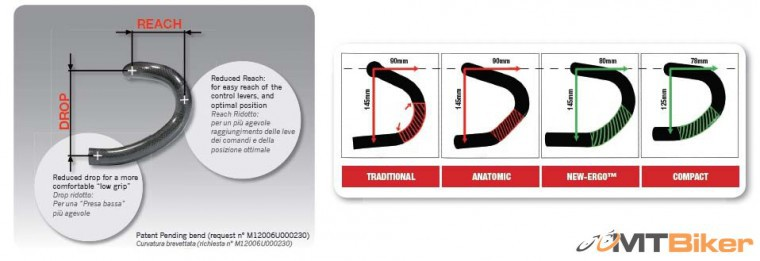 road-handlebars.jpg