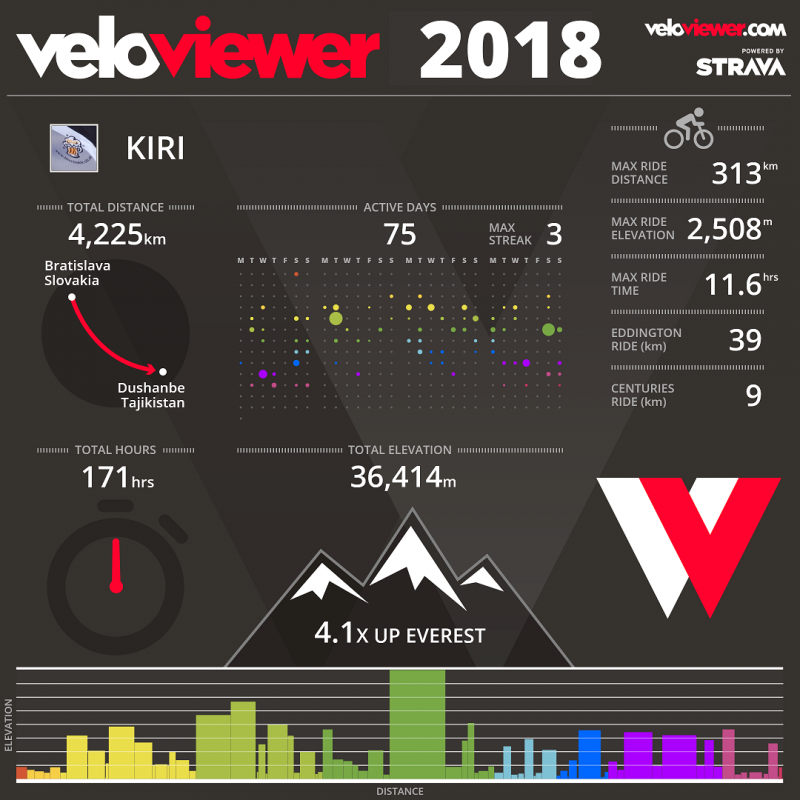 veloviewer2018_.png