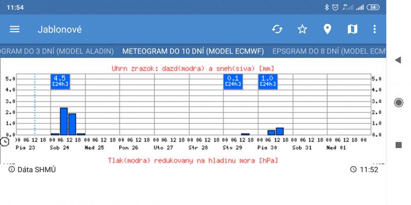 Screenshot_2020-10-23-11-54-50-899_sk.earendil.shmuapp.jpg