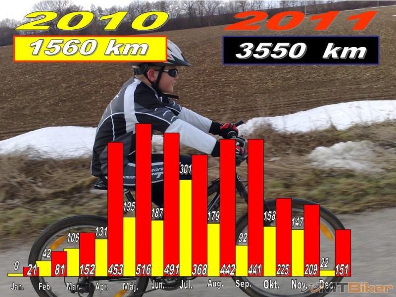 Porovnanie 2010-2011 - LUKINO.jpg