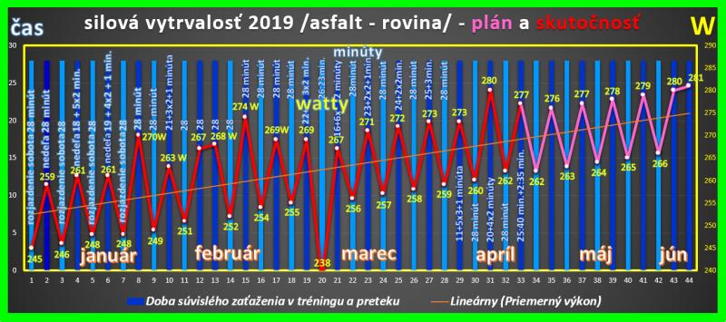krátke tréningové aktivity I. až IV. 2019.PNG