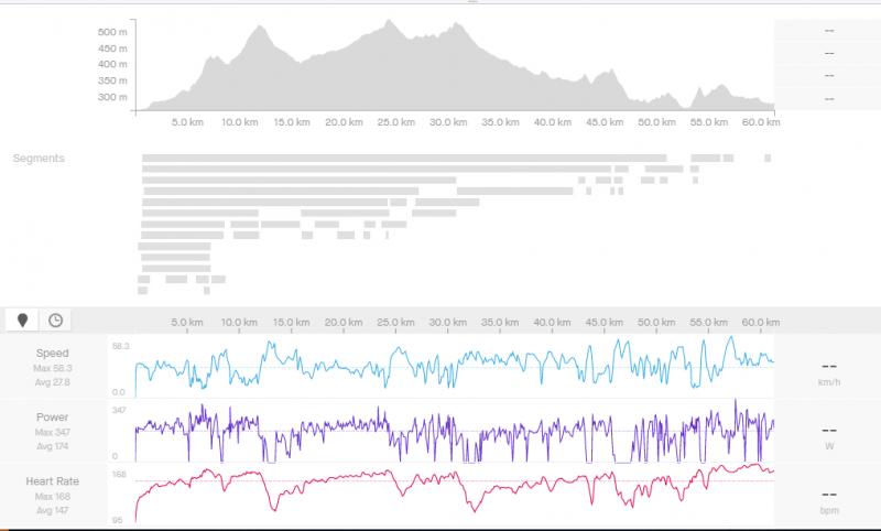 pulzy a priemerný výkon 174 w - Garmin -  so zarátavaním núl.PNG