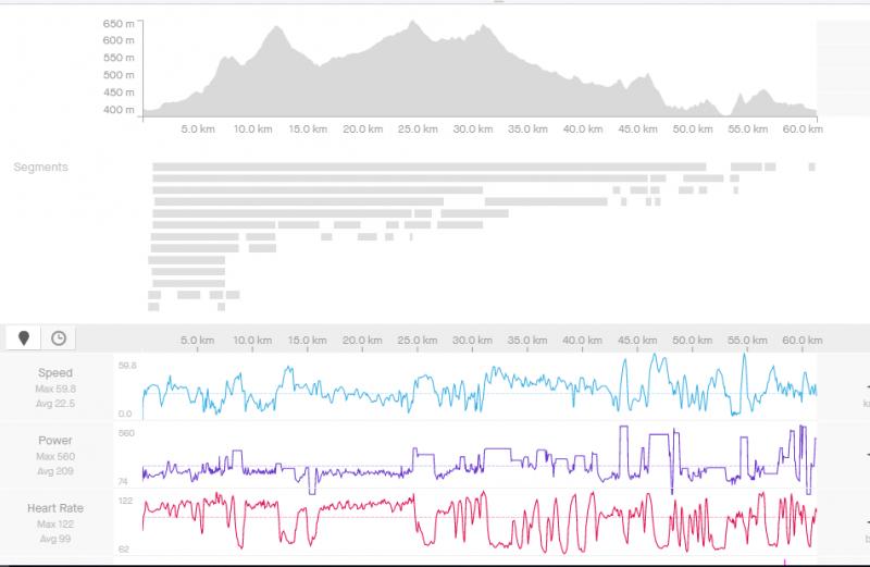 pulzy a priemerný výkon 177 w - Garmin - so zarátavaním núl.PNG