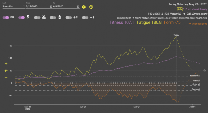 Fitness 107,1 - 23.5.2020.PNG