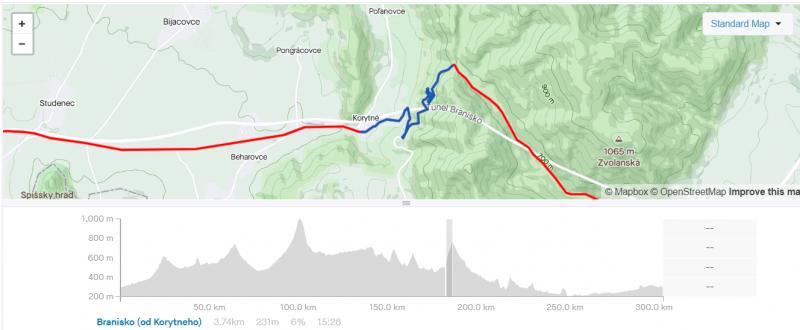 187. kilometer, 9. hodina.PNG