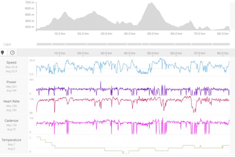 Z1 a Z2 podľa pulzov.PNG