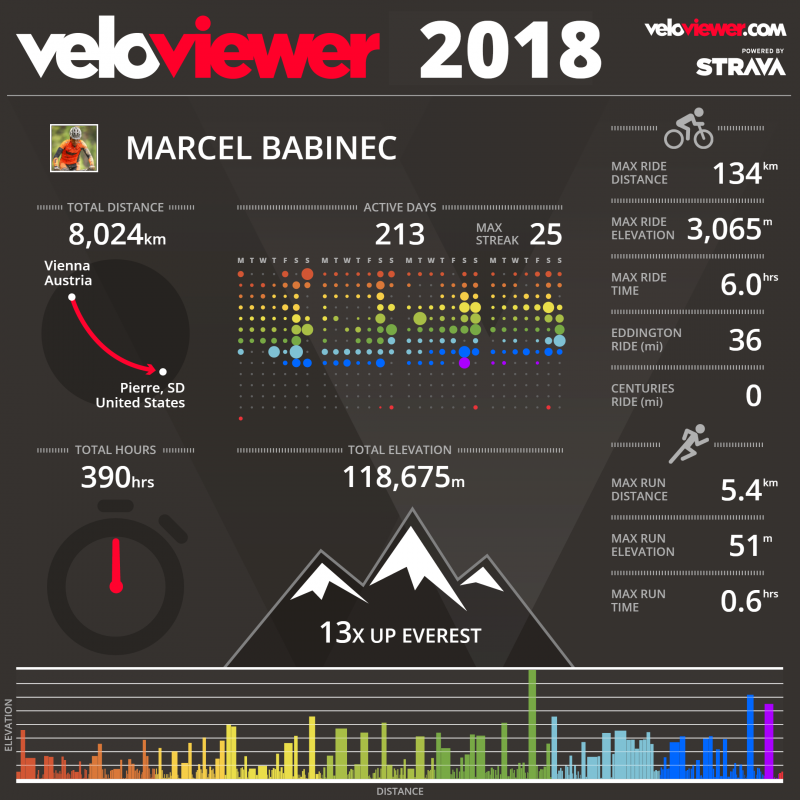 2018 velo.png