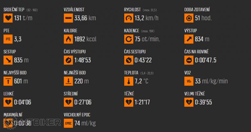 2016-03-12 22_35_45-Move uživatele Ramon1, čas 2_33 hod., sport Jízda na kole.png