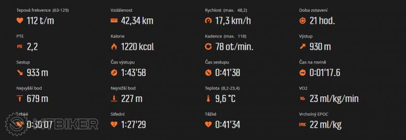 2016-10-24 14_49_28-Move uživatele Ramon1, čas 2_27 hod., sport Jízda na kole.png