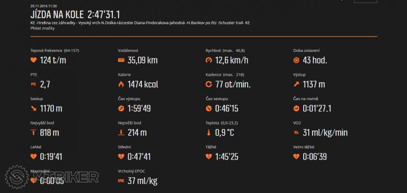 2016-11-29 20_45_46-Move uživatele Ramon1, čas 2_48 hod., sport Jízda na kole.png