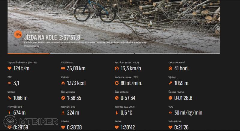 2016-12-11 18_03_26-Move uživatele Ramon1, čas 2_38 hod., sport Jízda na kole.png