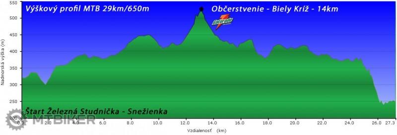 PROFIL MTB-1.zimny MTB maraton+BEH 2014.jpg