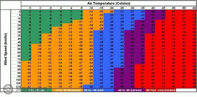 pocitova-teplota-nespolehejte-jen-na-teplomer-1364257140.jpg