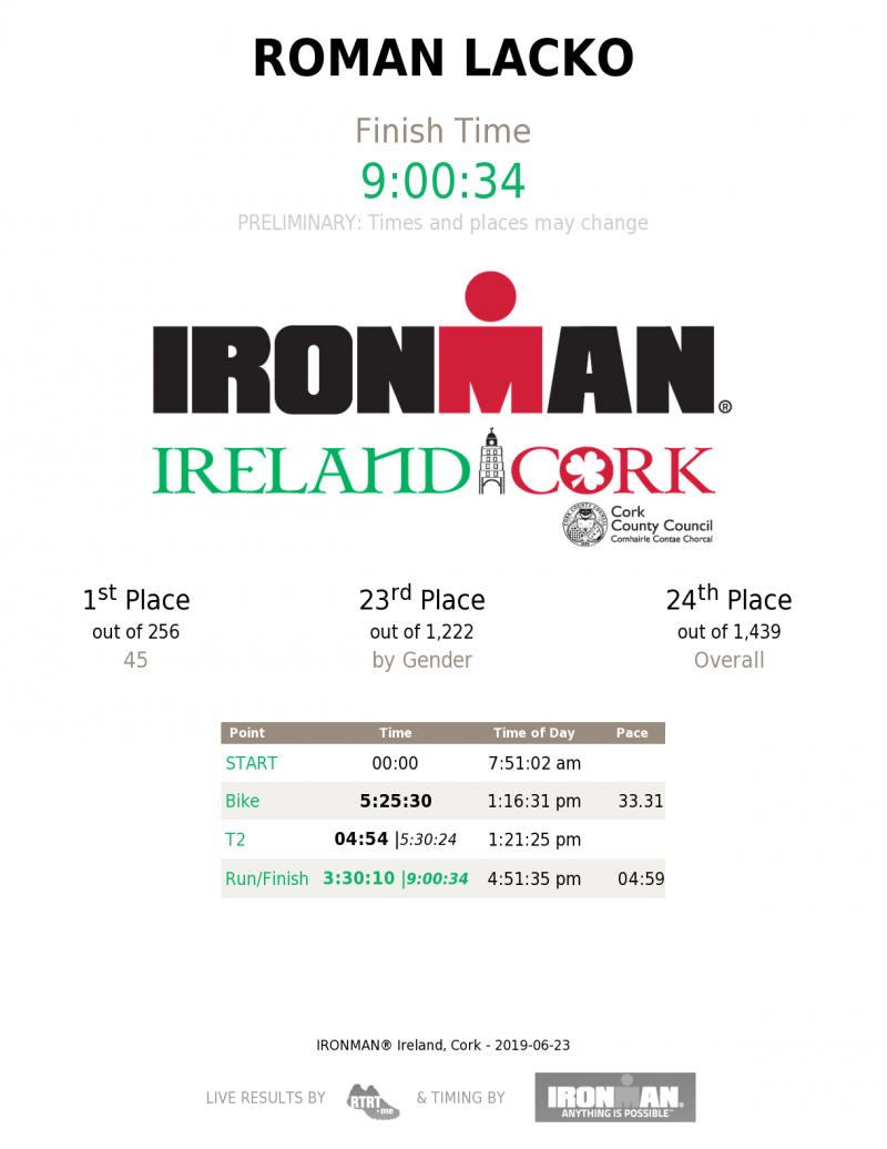 ironman®-ireland-cork-r5yw69tz.png