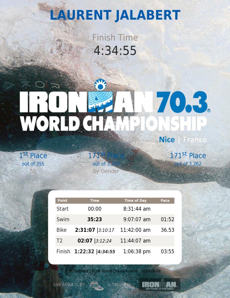 ironman®-70-3®-world-championship-r9w6udta.png