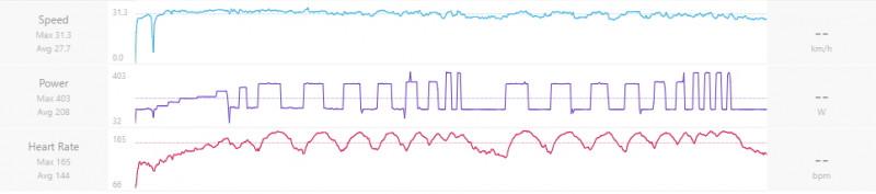 sufferfest-interval-speed.jpg