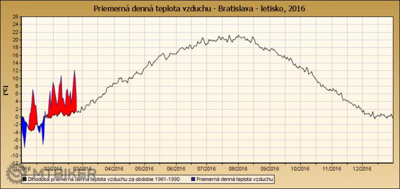 graf_01_11816.png