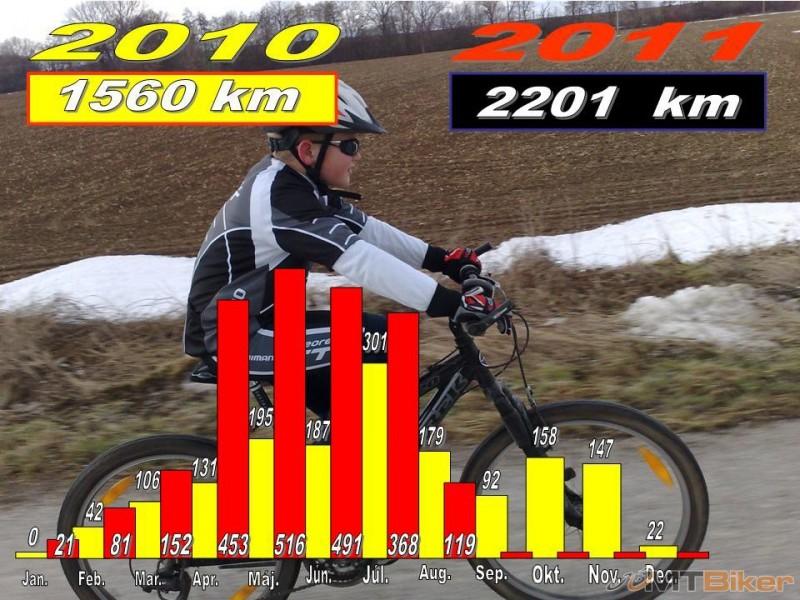 Porovnanie 2010-2011 - LUKI.jpg