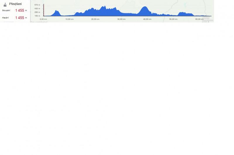 Výškový profil dlhá HE.jpg