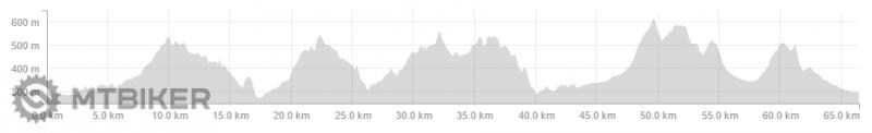 60 km - graf.png