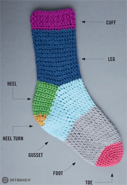 3666.Crochet_5F00_Sock.png