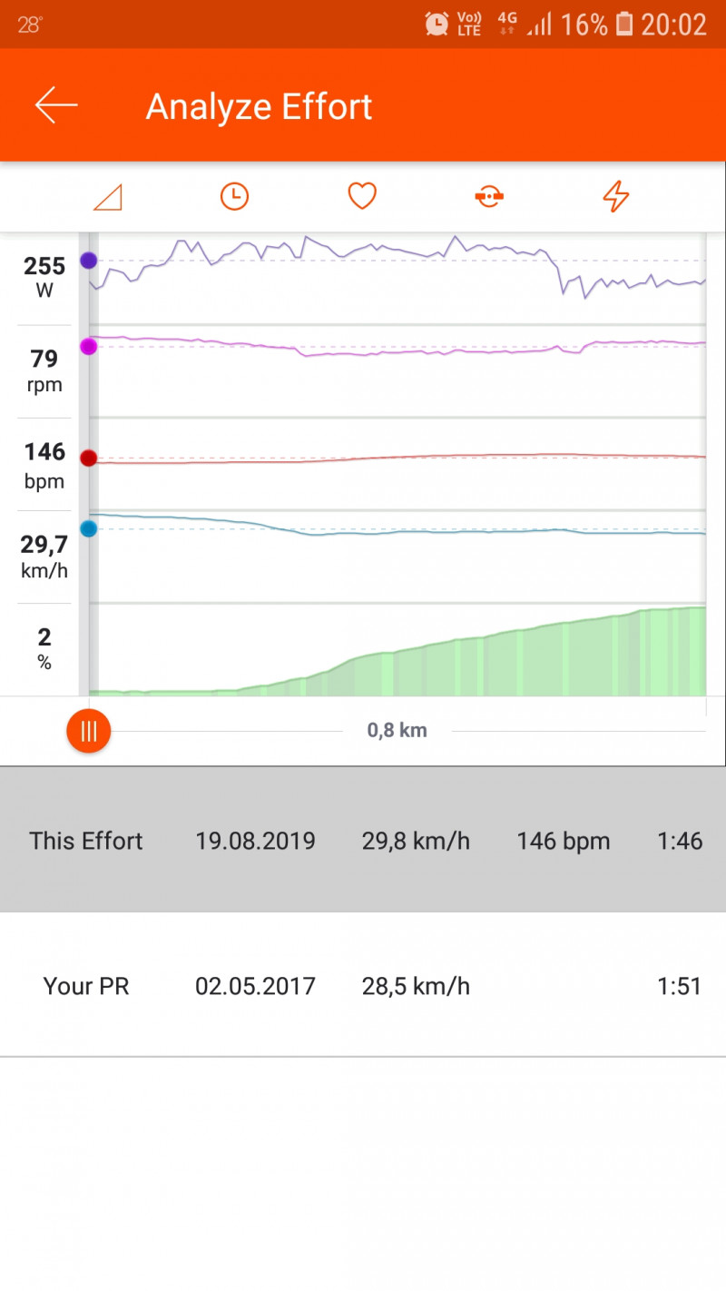 Screenshot_20190820-200258_Strava.jpg