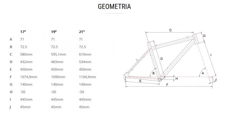Tranz 2 geometria.jpg
